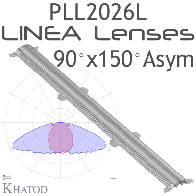 PLL2026L - New LINEA Lens for Mid Power LEDs - 90° x 150° FWHM