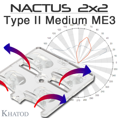 Nactus SMALL Optical System with 4 Lenses: KNAC0435ASM