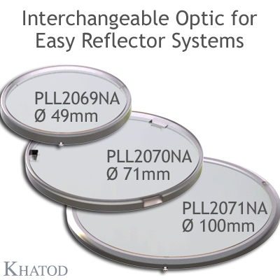 Interchangeable Optic compatible with EASY Reflector Systems