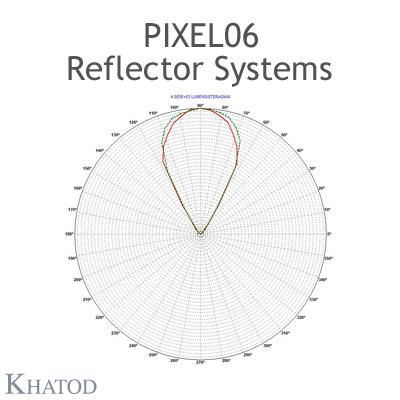 PIXEL06 Reflektorsysteme mit Stiften - 60° Halbwertsbreite quadratisch - 27.96 mm x 167.64 mm Seite - 21.73mm Höhe - Ultrabreiter Abstrahlwinkel