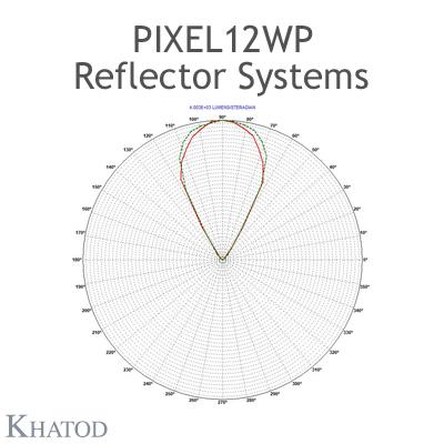 PIXEL12WP Reflektorsysteme ohne Stifte - 60° Halbwertsbreite quadratisch - 55.90mm x 167.64 mm Seite - 21.73mm Höhe - Ultrabreiter Abstrahlwinkel