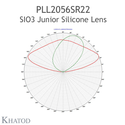 PLL2056SR22 SIO3 JUNIOR Silikonlinsen - Typ II