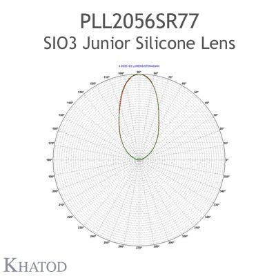 PLL2056SR77 SIO3 JUNIOR Silikonlinsen - 60° FWHM