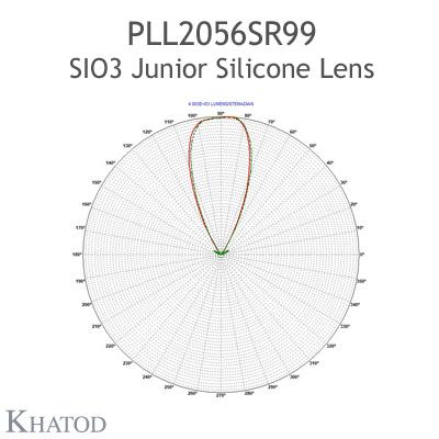 PLL2056SR99 SIO3 JUNIOR Silikonlinsen - 45° FWHM