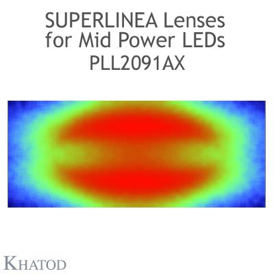 PLL2091AX 用于中等功率LED用的SUPERLINEA透镜 - 非对称光束 -  ±20°  FWHM @ 最大坎德拉 ±20°