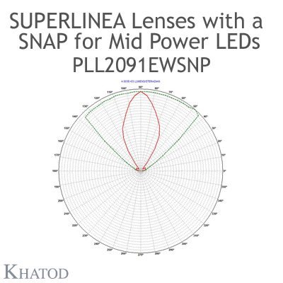 PLL2091EWSNP SuperLinea Lenses with a SNAP - Extra Wide Beam - 60° FWHM