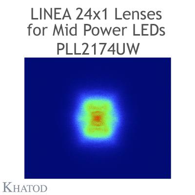 PLL2174UW Lenti Linea 24x1 - 90° FWHM Fascio Ultra Largo