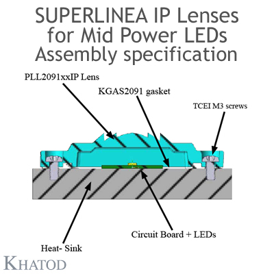 Assembly Specification SuperLinea IP Lenses for Mid Power LEDs