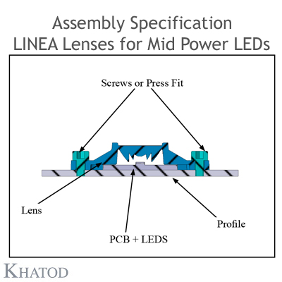 Lenses for Mid Power LEDs - Module dimensions: 285.90mm x 61.00mm side, 8.73mm height - 60° FWHM Extra Wide Beam