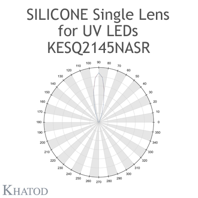 Silicone Single Lenses with Self-Adhesive Tape for UV LEDs with Black Holder - Narrow Beam