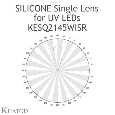 Silicone Single Lenses with Self-Adhesive Tape for UV LEDs with Black Holder - Wide Beam