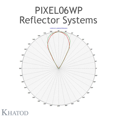 Pixel Reflector Systems without pegs for Power LEDs - 27.96mm x 167.64mm side - 21.73mm height - 60° FWHM Ultra Wide Beam