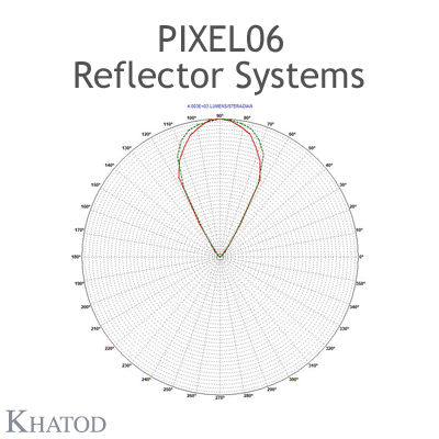 Pixel Reflector Systems with pegs for Power LEDs - 27.96mm x 167.64mm side - 21.73mm height - 60° FWHM Ultra Wide Beam