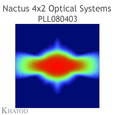 Nactus 4x2 Optical System with 8 Lenses - Module dimensions: 118,80mm x 71,40mm side - Lens pitch: 25,40 mm - Type I
