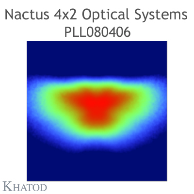 Nactus 4x2 Optical System with 8 Lenses - Module dimensions: 118,80mm x 71,40mm side - Lens pitch: 25,40 mm - Type II