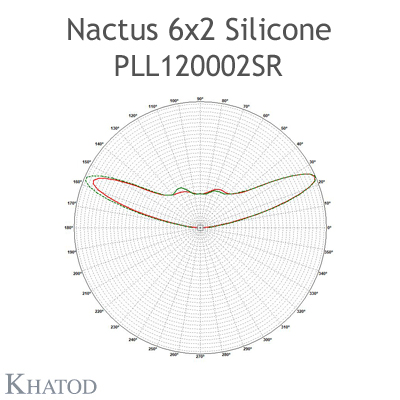 Nactus 6x2 Silicone Optical System with 12 Lenses - Module dimensions: 168.78mm x 68.18mm side - Lens pitch: 25,40 mm - Type V