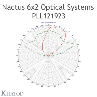 Nactus 6x2 Optical System with 12 Lenses - Module dimensions: 173,00mm x 71,40mm side - Lens pitch: 25,40 mm - Type II