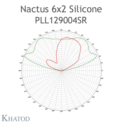 Nactus 6x2 Silicone Optical System with 12 Lenses - Module dimensions: 168.78mm x 68.18mm side - Lens pitch: 25,40 mm - Type III