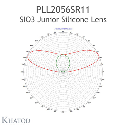 Silicone Lens for COB LEDs - 85.09mm diameter - 22.14mm height - IESNA Type I