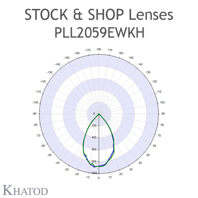 """Optical panels for Mid Power LEDs - 286mm x 60mm side - 8.97mm height - 60° FWHM - """"STOCK and SHOP Lenses"""""""