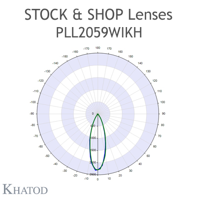 """Optical panels for Mid Power LEDs - 286mm x 60mm side, 12.07mm height - 30° FWHM - """"STOCK and SHOP Lenses"""""""