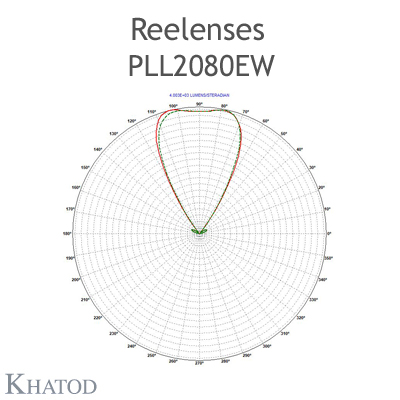Reelenses for Mid Power LEDs - 11.95mm diameter, 5.95mm height - 60° FWHM Extra Wide Beam