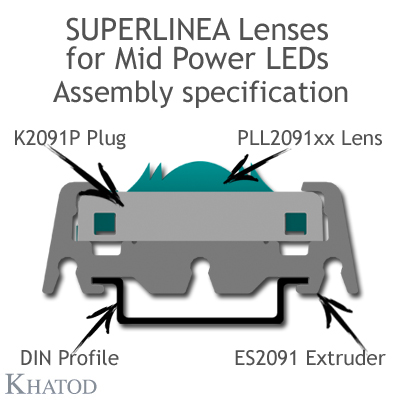 Lenses for Mid Power LEDs - Module dimensions: 283.65mm x 39.90mm side, 8.20mm height - Asymmetrical Beam