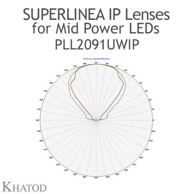 Lenses for Mid Power LEDs - Module dimensions: 334.87mm x 59.86mm side, 10.09mm height - 90° FWHM Ultra Wide Beam