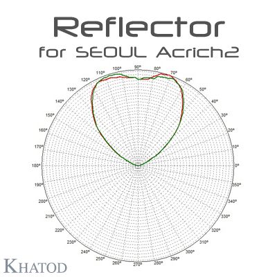 Round Reflectors Low Profile for Seoul® Acrich2 - 17W LEDs - 95,00mm diameter - 16,50mm height