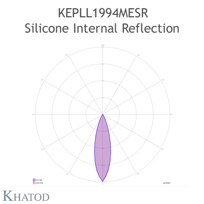 Silicone Internal Reflection Lenses for COB LEDs - 50mm diameter, 29mm height - 28° FWHM Medium Beam