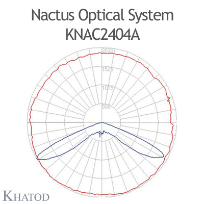 Nactus Optical System with 24 Lenses - Module dimensions: 178,00mm x 139,80mm (with pocket, the cable entrance service is provided by a pocket on one side of the panel) - IESNA Type V
