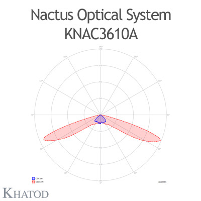 Nactus Optical System with 36 Lenses - Module dimensions: 178,00mm x 195,68mm (with pocket, the cable entrance service is provided by a pocket on one side of the panel) - IESNA Type I