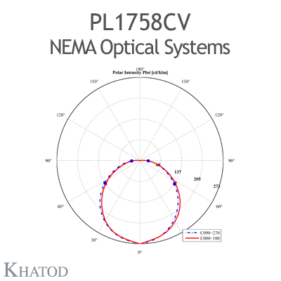 NEMA Optical Systems for Power LEDs; Module dimensions: 110mm x 120mm side, 9,51mm height - NEMA 7