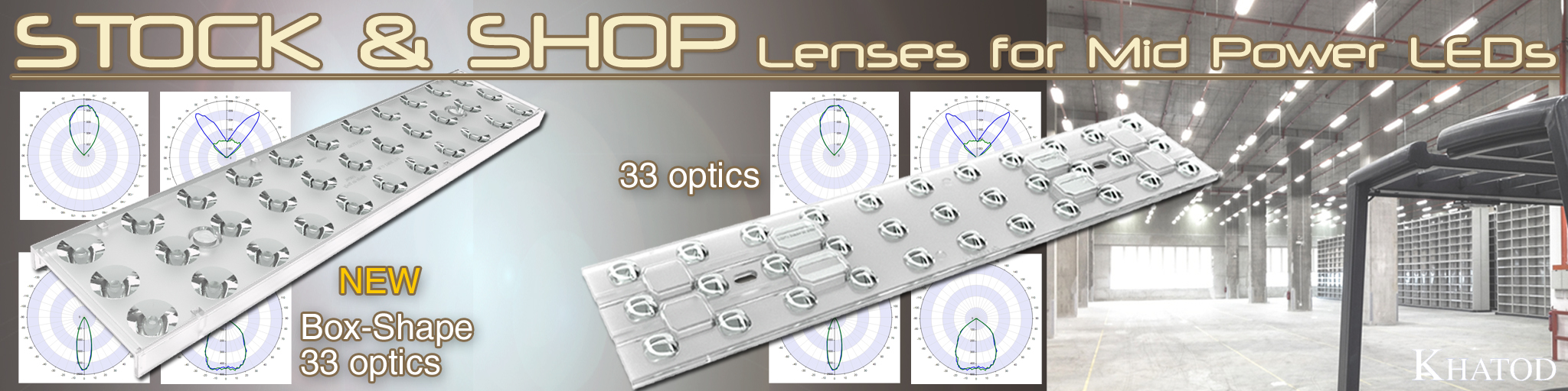 STOCK and SHOP Optical Systems for Mid Power LEDs