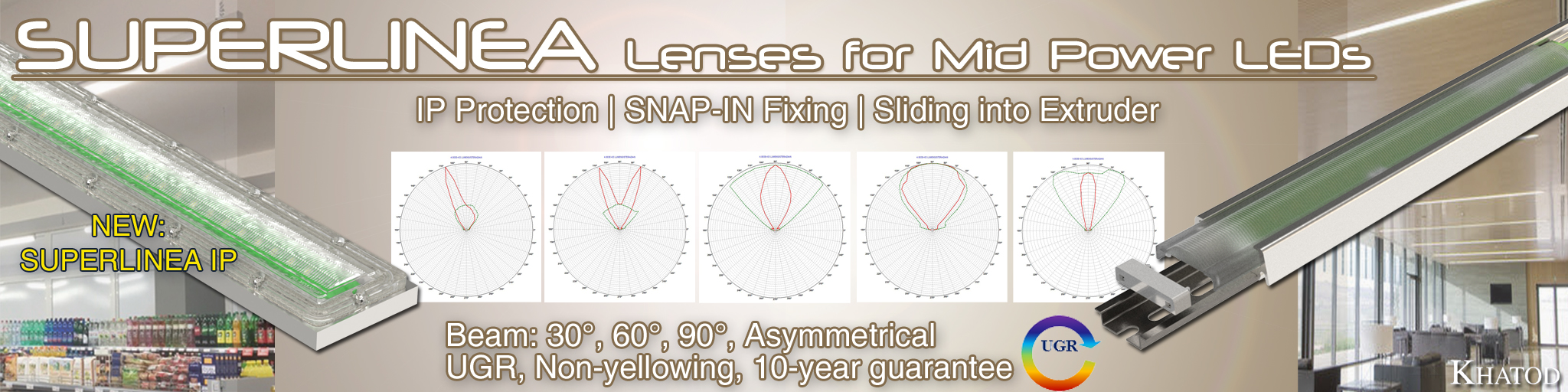 SUPERLINEA Lenses for Mid Power LEDs