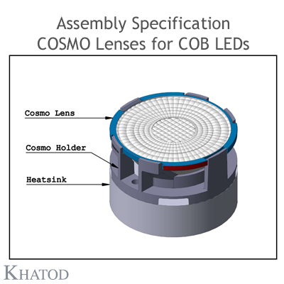 Assembly Specifications & Focal Length