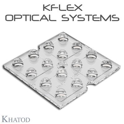 Optical Systems for Mid Power LEDs: KFLEX Optical Systems