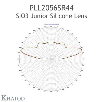 PLL2056SR44 SIO3 Junior Silicone Lenses - Type V