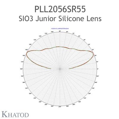 PLL2056SR55 SIO3 Junior Silicone Lenses - Type V Square