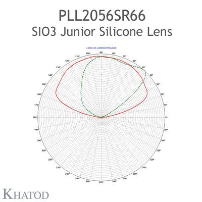 PLL2056SR66 SIO3 Junior Silicone Lenses - ECE ME3a - Type II