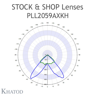 PLL2059AXKH - 11x3 Stock and Shop Lenses - 90° FWHM Double Asymmetric