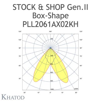 PLL2061AX02KH