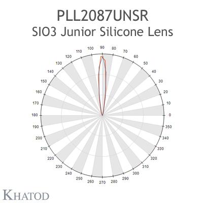 PLL2087UNSR SIO3 Junior Silicone Lenses - 15° FWHM