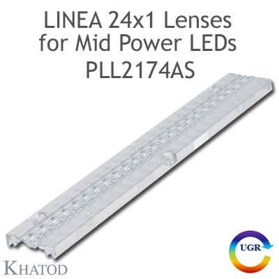 PLL2174AS Linea 24x1 Lenses - 20° FWHM Asymmetric @ Max Candela 20°