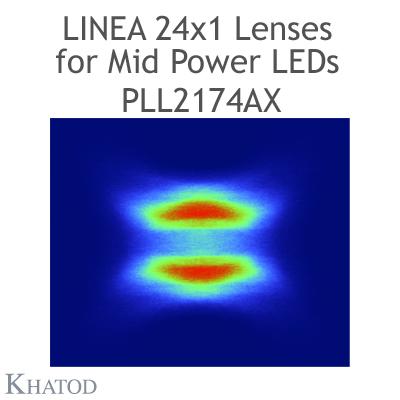 PLL2174AX Linea 24x1 Lenses - ±25° FWHM Double Asymmetric @ Max Candela ±25°