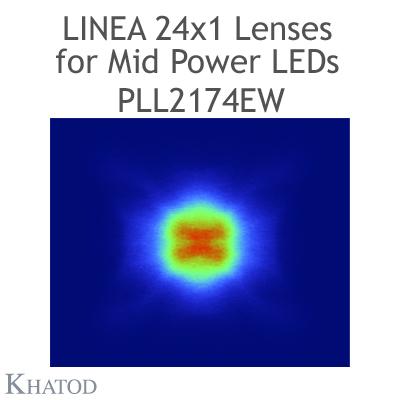 PLL2174EW Linea 24x1 Lenses - 60° FWHM Extra Wide Beam