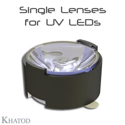 Lentilles et Réflecteurs pour LED UV: Lentilles simples avec bande auto-adhésive