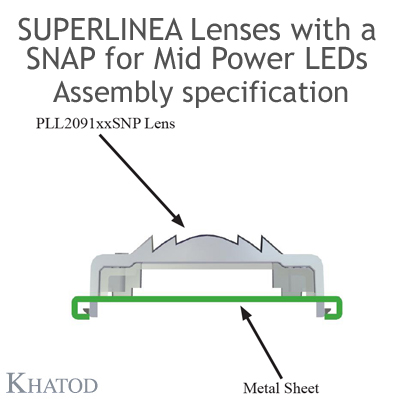 Assembly Specification SuperLinea Lenses with a SNAP for Mid Power LEDs