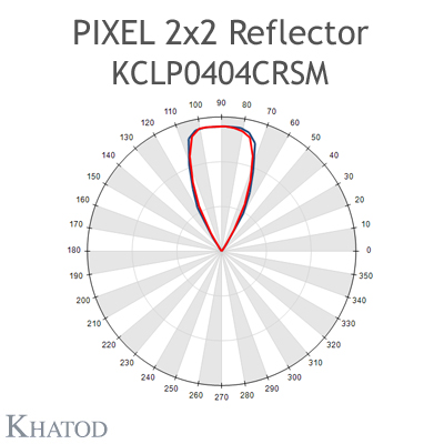 Pixel 2x2 Reflector - 49.93mm x 49.93mm side - 16.00mm height - Extra Wide Beam - NEMA 4