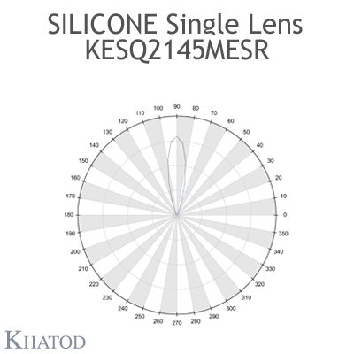 Silicone Single Lenses with Self-Adhesive Tape with Black Holder - Medium Beam
